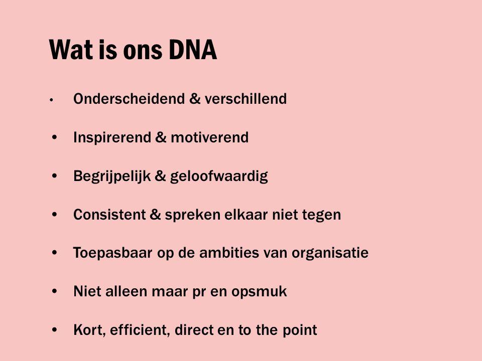 Wat is ons DNA Onderscheidend & verschillend Inspirerend & motiverend Begrijpelijk & geloofwaardig Consistent & spreken elkaar niet tegen Toepasbaar op de ambities van organisatie Niet alleen maar pr en opsmuk Kort, efficient, direct en to the point