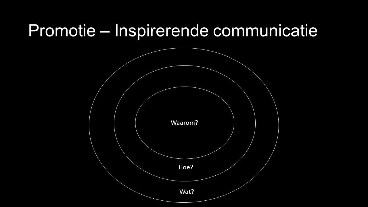 Promotie – Inspirerende communicatie Waarom Hoe Wat
