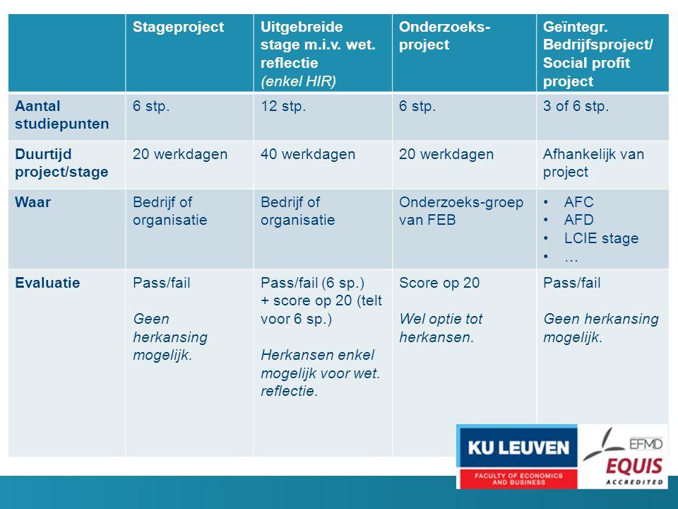 StageprojectUitgebreide stage m.i.v. wet. reflectie (enkel HIR) Onderzoeks- project Geïntegr.