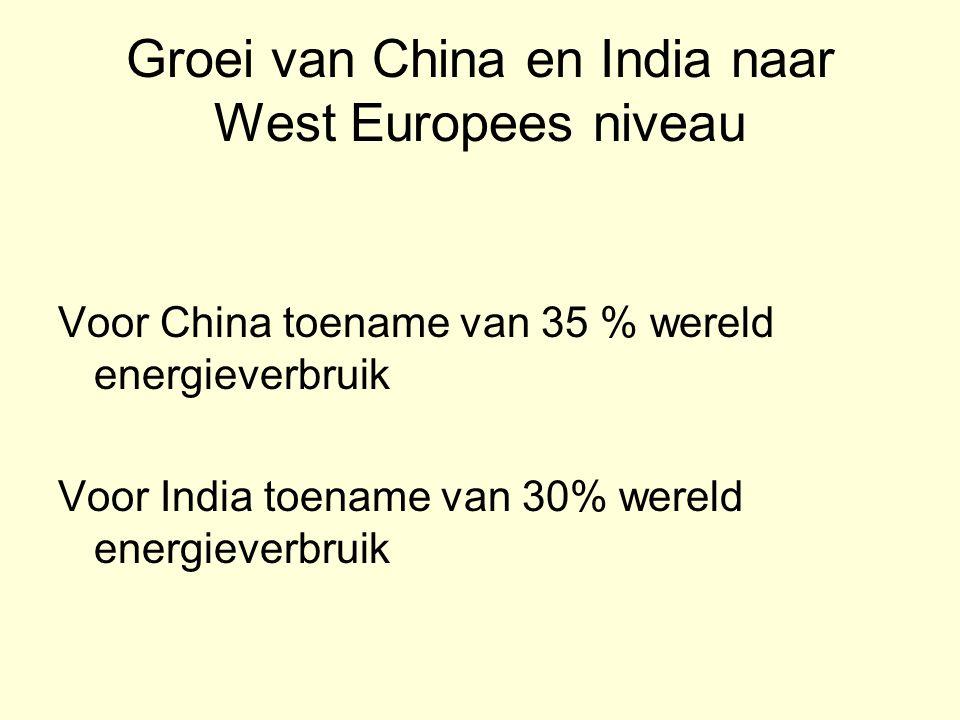 Groei van China en India naar West Europees niveau Voor China toename van 35 % wereld energieverbruik Voor India toename van 30% wereld energieverbrui