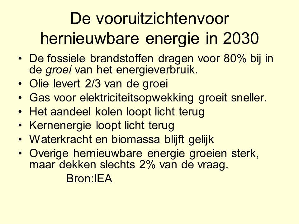 De vooruitzichtenvoor hernieuwbare energie in 2030 De fossiele brandstoffen dragen voor 80% bij in de groei van het energieverbruik. Olie levert 2/3 v