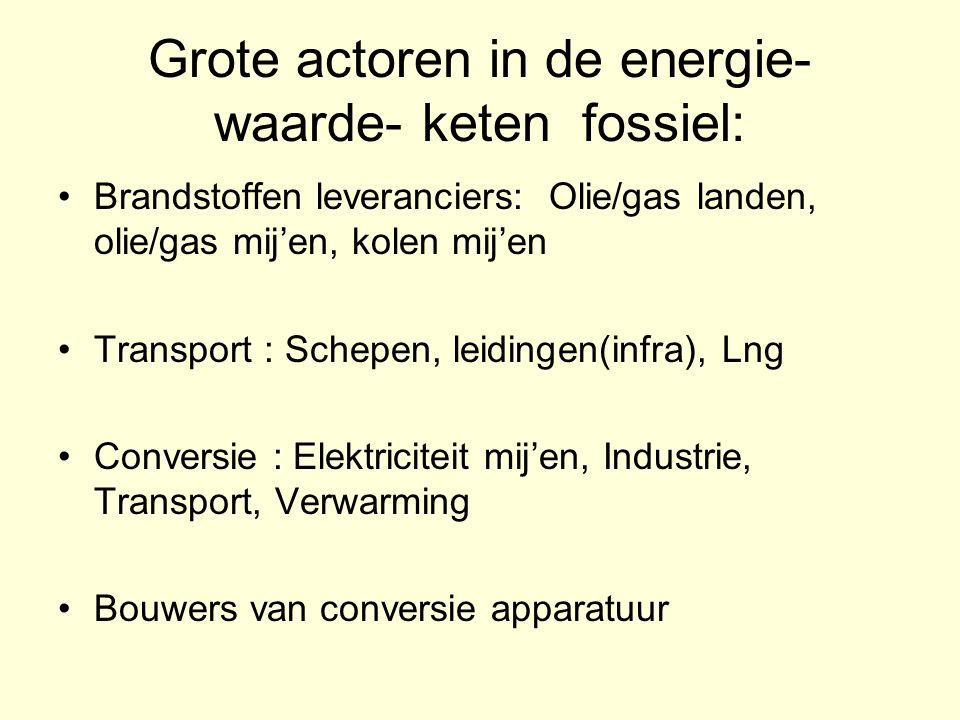 Grote actoren in de energie- waarde- keten fossiel: Brandstoffen leveranciers: Olie/gas landen, olie/gas mij'en, kolen mij'en Transport : Schepen, lei
