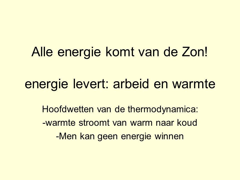 Alle energie komt van de Zon! energie levert: arbeid en warmte Hoofdwetten van de thermodynamica: -warmte stroomt van warm naar koud -Men kan geen ene