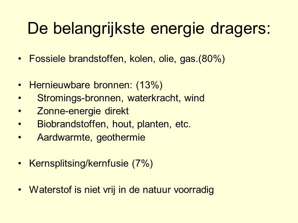 De belangrijkste energie dragers: Fossiele brandstoffen, kolen, olie, gas.(80%) Hernieuwbare bronnen: (13%) Stromings-bronnen, waterkracht, wind Zonne