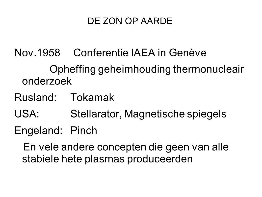 DE ZON OP AARDE Nov.1958 Conferentie IAEA in Genève Opheffing geheimhouding thermonucleair onderzoek Rusland: Tokamak USA:Stellarator, Magnetische spiegels Engeland:Pinch En vele andere concepten die geen van alle stabiele hete plasmas produceerden