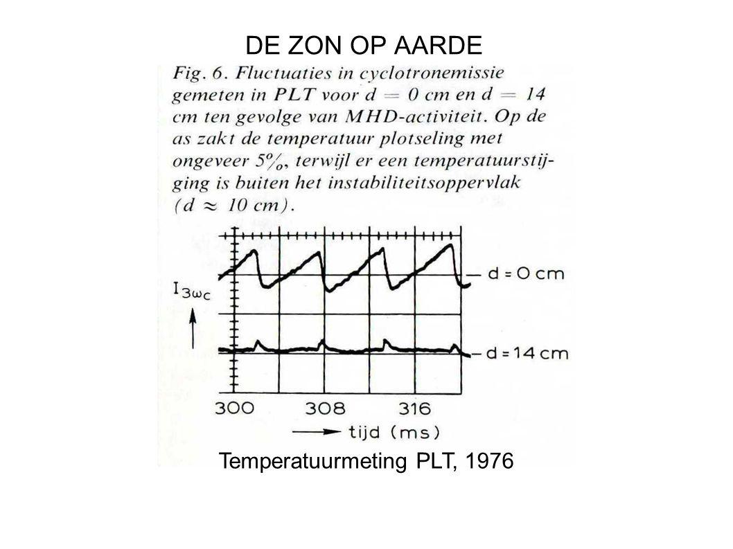 DE ZON OP AARDE Temperatuurmeting PLT, 1976