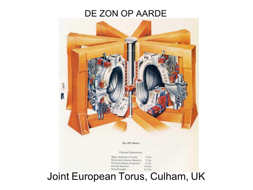 Joint European Torus, Culham, UK
