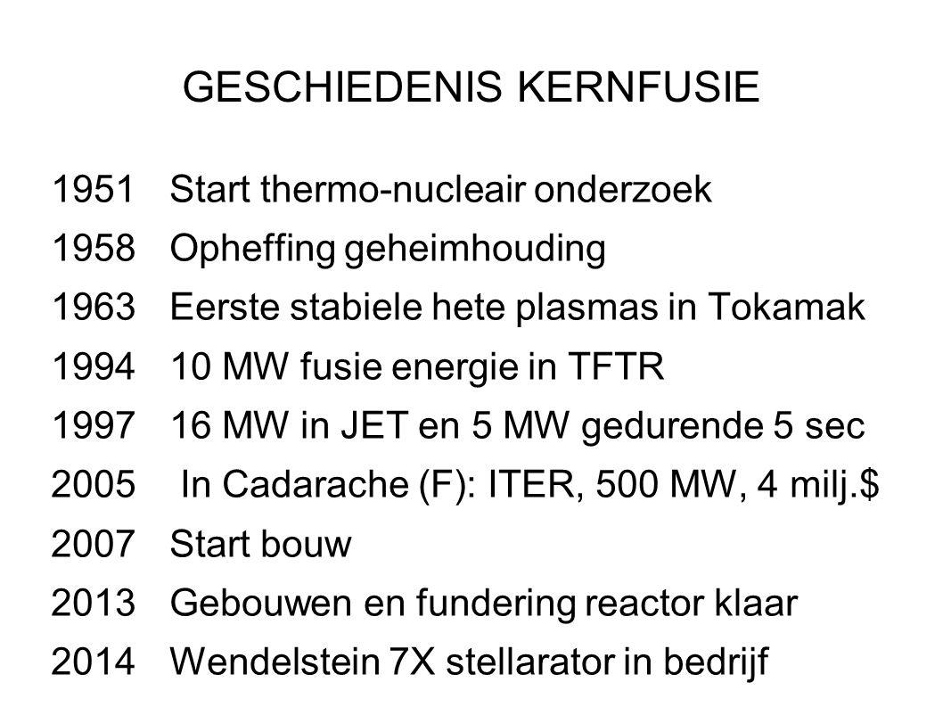 GESCHIEDENIS KERNFUSIE 1951Start thermo-nucleair onderzoek 1958Opheffing geheimhouding 1963Eerste stabiele hete plasmas in Tokamak 199410 MW fusie energie in TFTR 199716 MW in JET en 5 MW gedurende 5 sec 2005 In Cadarache (F): ITER, 500 MW, 4 milj.$ 2007 Start bouw 2013Gebouwen en fundering reactor klaar 2014Wendelstein 7X stellarator in bedrijf