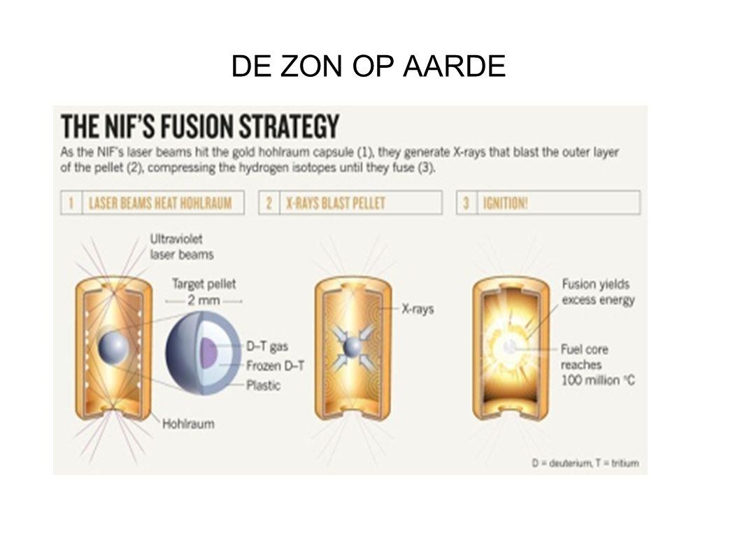 DE ZON OP AARDE