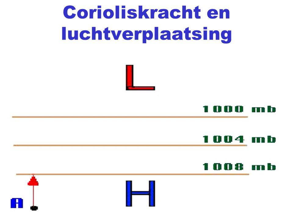 Corioliskracht en luchtverplaatsing