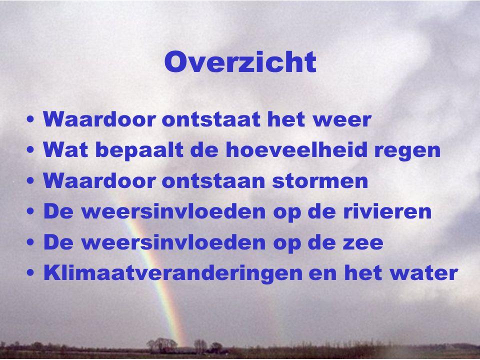 Overzicht Waardoor ontstaat het weer Wat bepaalt de hoeveelheid regen Waardoor ontstaan stormen De weersinvloeden op de rivieren De weersinvloeden op