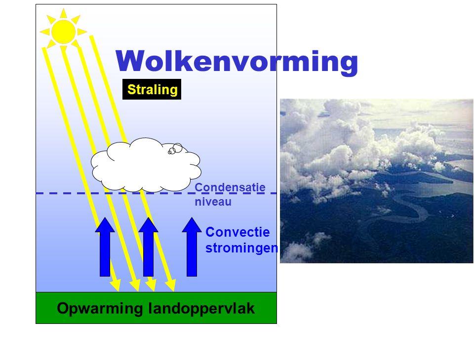 Opwarming landoppervlak Condensatie niveau Convectie stromingen Wolkenvorming Straling