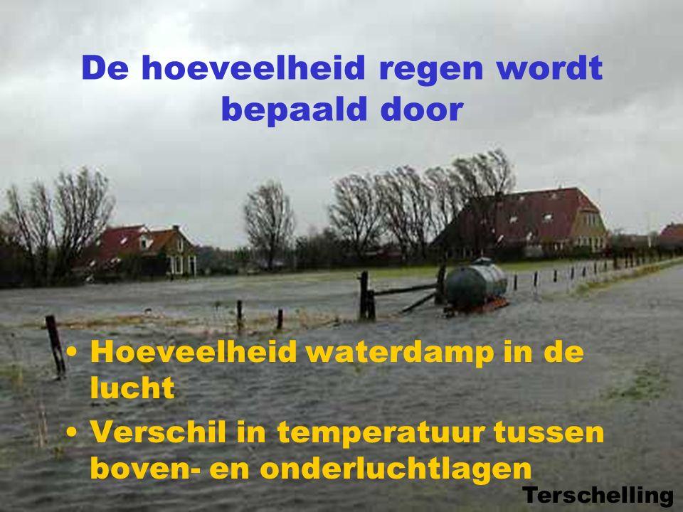 De hoeveelheid regen wordt bepaald door Hoeveelheid waterdamp in de lucht Verschil in temperatuur tussen boven- en onderluchtlagen Terschelling