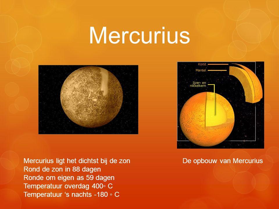 Mercurius Mercurius ligt het dichtst bij de zon Rond de zon in 88 dagen Ronde om eigen as 59 dagen Temperatuur overdag 400◦ C Temperatuur 's nachts -1
