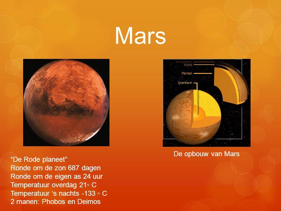 """Mars De opbouw van Mars """"De Rode planeet"""" Ronde om de zon 687 dagen Ronde om de eigen as 24 uur Temperatuur overdag 21◦ C Temperatuur 's nachts -133 ◦"""