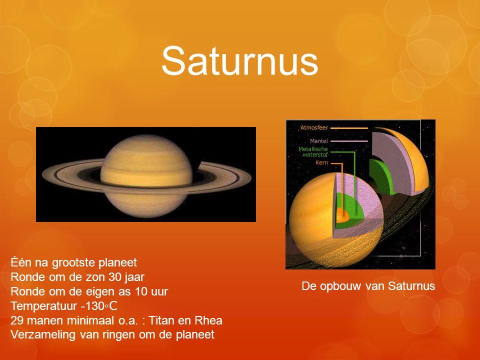 Saturnus De opbouw van Saturnus Één na grootste planeet Ronde om de zon 30 jaar Ronde om de eigen as 10 uur Temperatuur -130 ◦C 29 manen minimaal o.a.