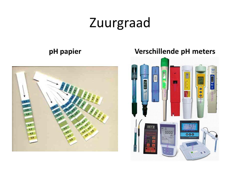 Zuurgraad pH papierVerschillende pH meters
