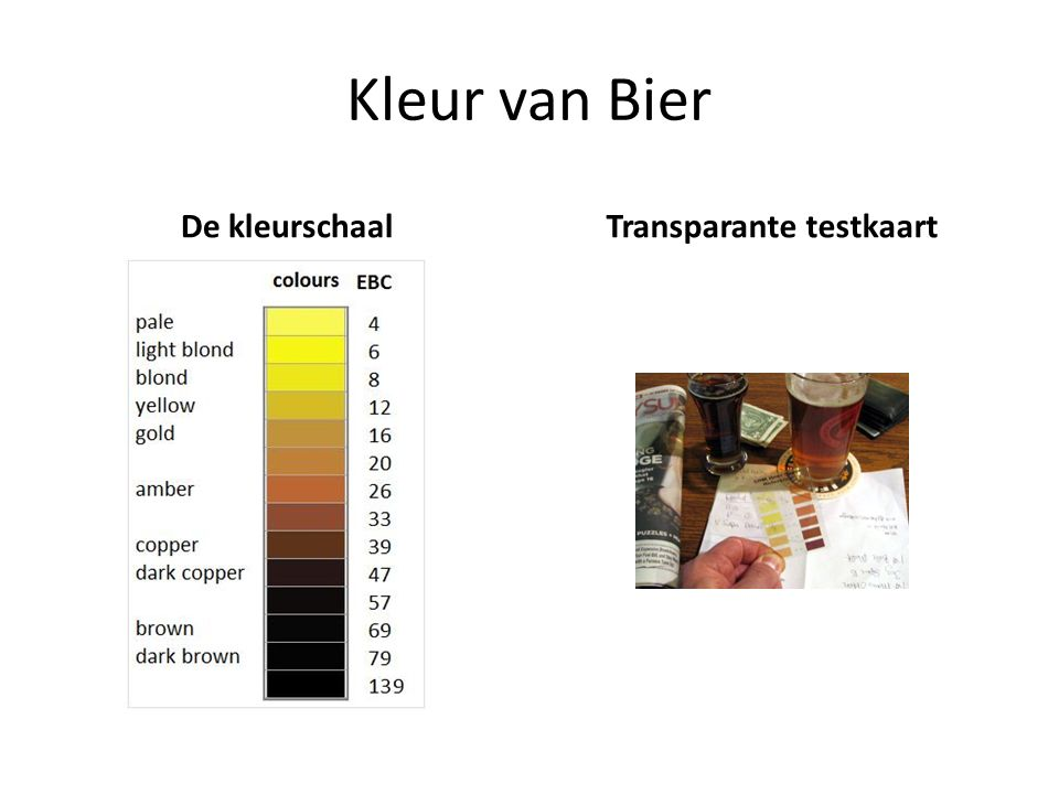 Kleur van Bier De kleurschaalTransparante testkaart