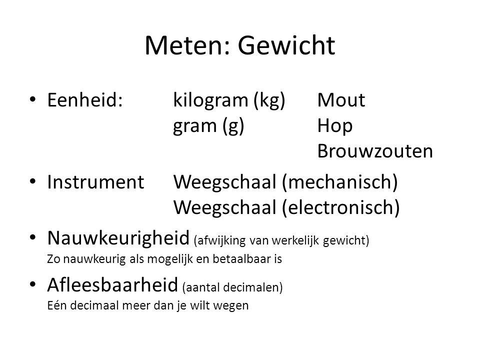 Meten: Gewicht Eenheid: kilogram (kg)Mout gram (g)Hop Brouwzouten InstrumentWeegschaal (mechanisch) Weegschaal (electronisch) Nauwkeurigheid (afwijkin