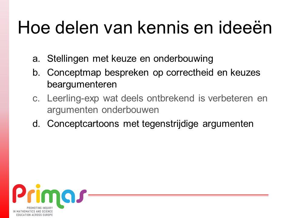 Hoe delen van kennis en ideeën a.Stellingen met keuze en onderbouwing b.Conceptmap bespreken op correctheid en keuzes beargumenteren c.Leerling-exp wat deels ontbrekend is verbeteren en argumenten onderbouwen d.Conceptcartoons met tegenstrijdige argumenten