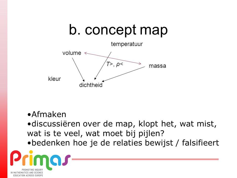 dichtheid temperatuur T>, ρ< massa volume b. concept map Afmaken discussiëren over de map, klopt het, wat mist, wat is te veel, wat moet bij pijlen? b