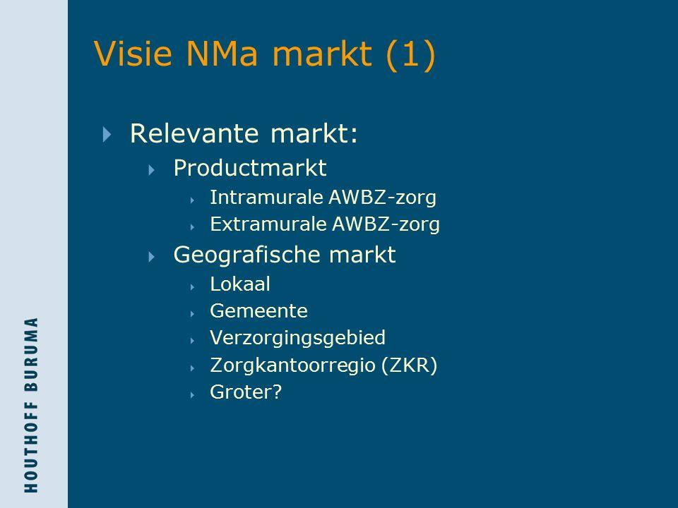 Visie NMa markt (1)  Relevante markt:  Productmarkt  Intramurale AWBZ-zorg  Extramurale AWBZ-zorg  Geografische markt  Lokaal  Gemeente  Verzorgingsgebied  Zorgkantoorregio (ZKR)  Groter
