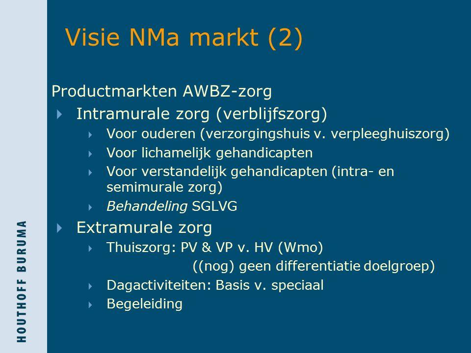 Visie NMa markt (3)  Geografische markten  Beoordeling aan de hand van herkomst (wettelijke vertegenwoordigers) cliënten (situatieafhankelijk)  Verblijfszorg (o.a.)  Gemeente (& omringende gemeenten (ZKR))  Bovenregionaal  Extramuraal (o.a.)  Minimaal werkgebied, maximaal ZKR  Mogelijk groter dan ZKR (Wmo)