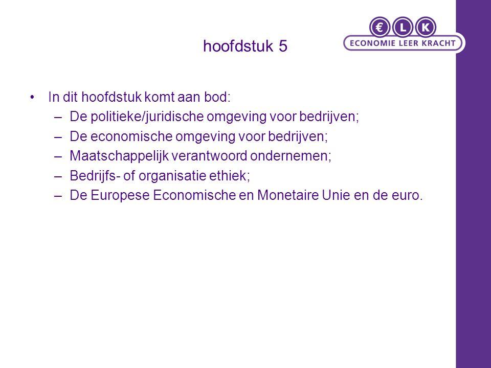 hoofdstuk 5 In dit hoofdstuk komt aan bod: –De politieke/juridische omgeving voor bedrijven; –De economische omgeving voor bedrijven; –Maatschappelijk verantwoord ondernemen; –Bedrijfs- of organisatie ethiek; –De Europese Economische en Monetaire Unie en de euro.
