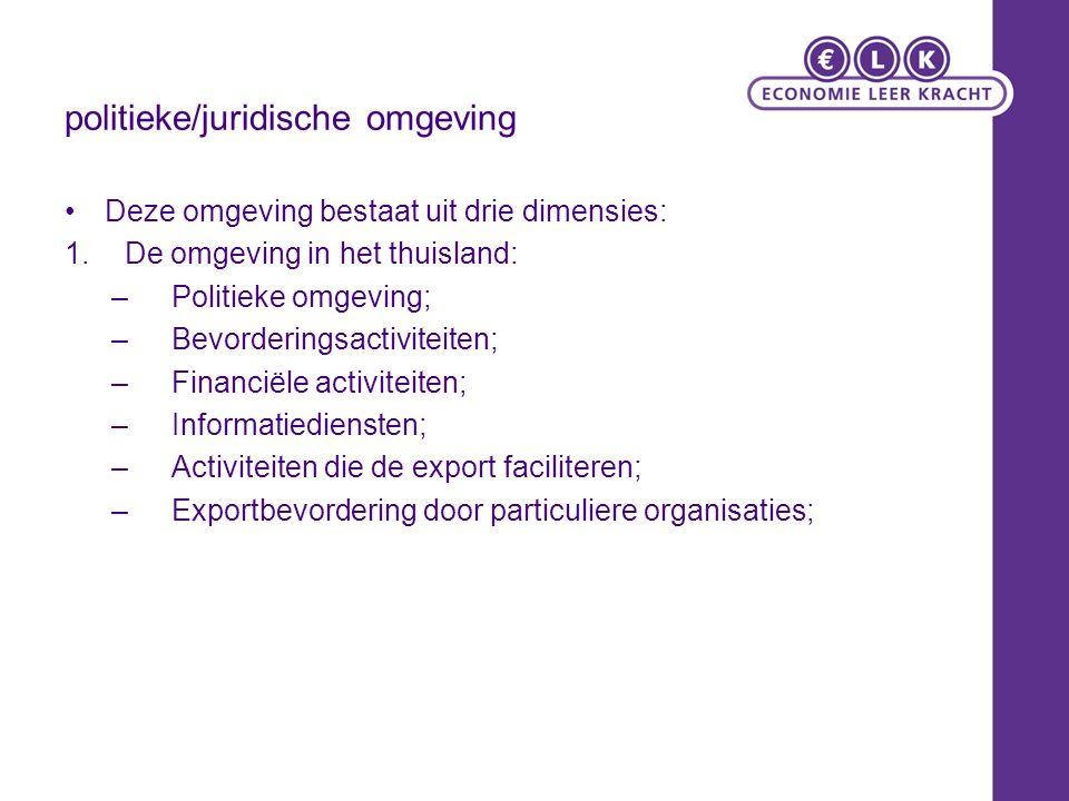2.De omgeving in het gastland: –Politieke risico's: Eigendomsrisico; Operationeel risico; Transferrisico.