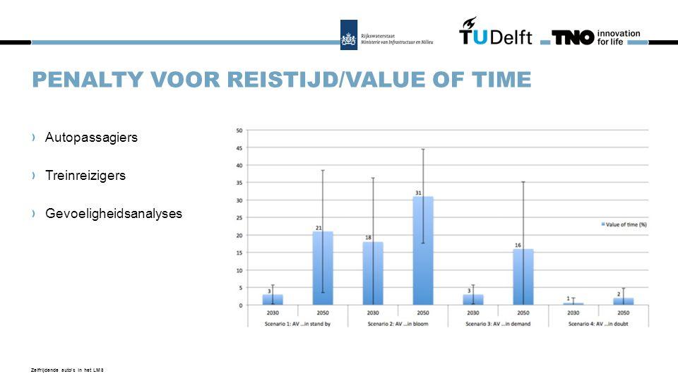 PENALTY VOOR REISTIJD/VALUE OF TIME Autopassagiers Treinreizigers Gevoeligheidsanalyses Zelfrijdende auto s in het LMS