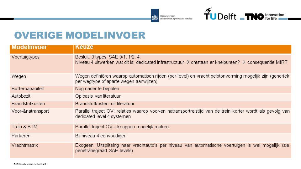 OVERIGE MODELINVOER Modelinvoer Voertuigtypes Wegen Buffercapaciteit Autobezit Brandstofkosten Voor-&natransport Trein & BTM Parkeren Vrachtmatrix Zelfrijdende auto s in het LMS Keuze Besluit: 3 types: SAE 0/1; 1/2; 4.