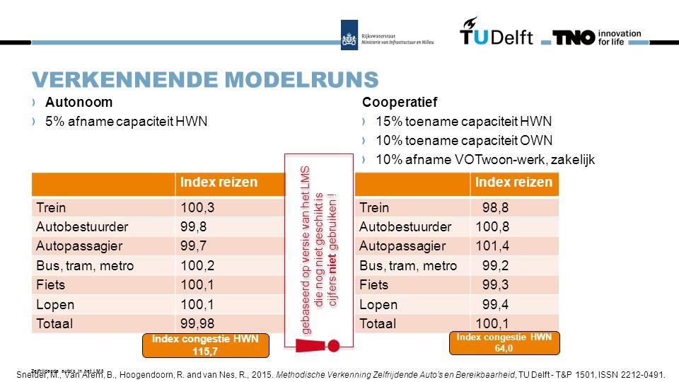 VERKENNENDE MODELRUNS Autonoom 5% afname capaciteit HWN Index reizen Trein100,3 Autobestuurder99,8 Autopassagier99,7 Bus, tram, metro100,2 Fiets100,1 Lopen100,1 Totaal99,98 Index congestie HWN 115,7 Cooperatief 15% toename capaciteit HWN 10% toename capaciteit OWN 10% afname VOTwoon-werk, zakelijk Index reizen Trein 98,8 Autobestuurder100,8 Autopassagier101,4 Bus, tram, metro 99,2 Fiets 99,3 Lopen 99,4 Totaal100,1 gebaseerd op versie van het LMS die nog niet geschikt is cijfers niet gebruiken .