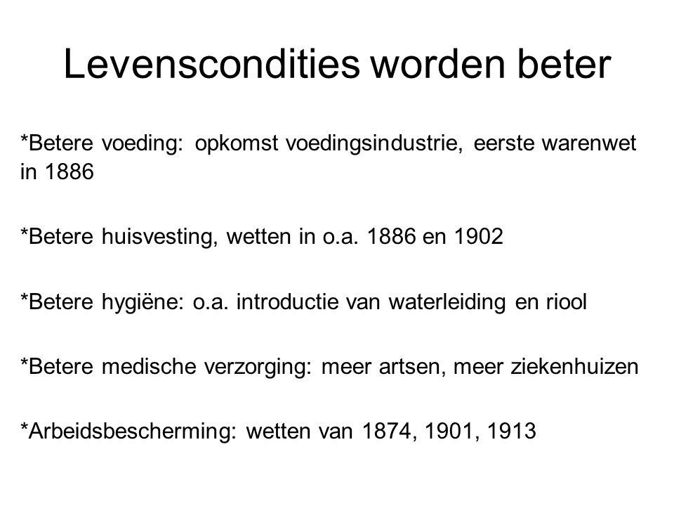 Levenscondities worden beter *Betere voeding: opkomst voedingsindustrie, eerste warenwet in 1886 *Betere huisvesting, wetten in o.a.