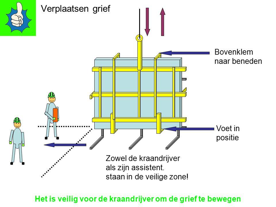 Kraandrijvers Denk eraan: Beweeg de kraan NOOIT als de assistent niet in de veilige zone is.