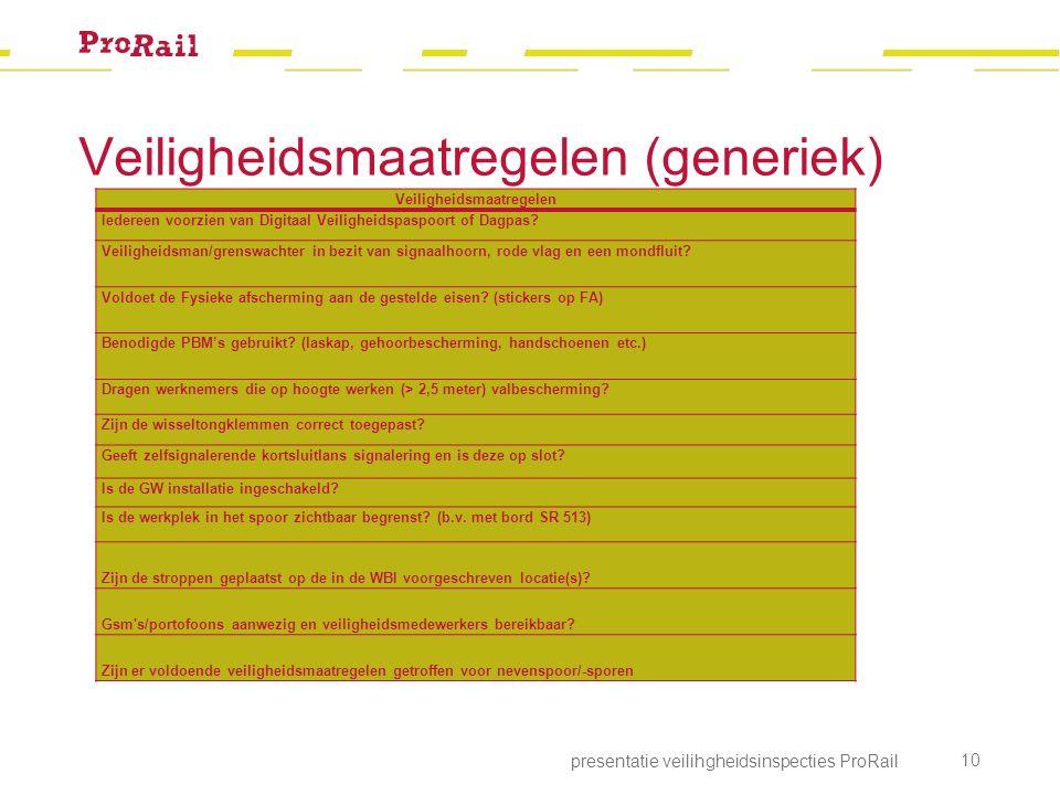 Veiligheidsmaatregelen (generiek) presentatie veilihgheidsinspecties ProRail 10 Veiligheidsmaatregelen Iedereen voorzien van Digitaal Veiligheidspaspoort of Dagpas.