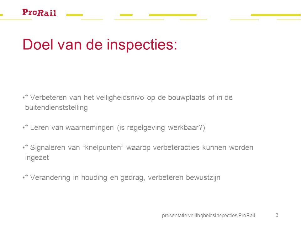 Modulaire opbouw presentatie veilihgheidsinspecties ProRail 4 * Werplekinrichting * Arbeidsomstandigheden * Machines/Gereedschap * Milieu * Documenten * Generieke veiligheidsmaatregelen * Omgevingsveiligheid