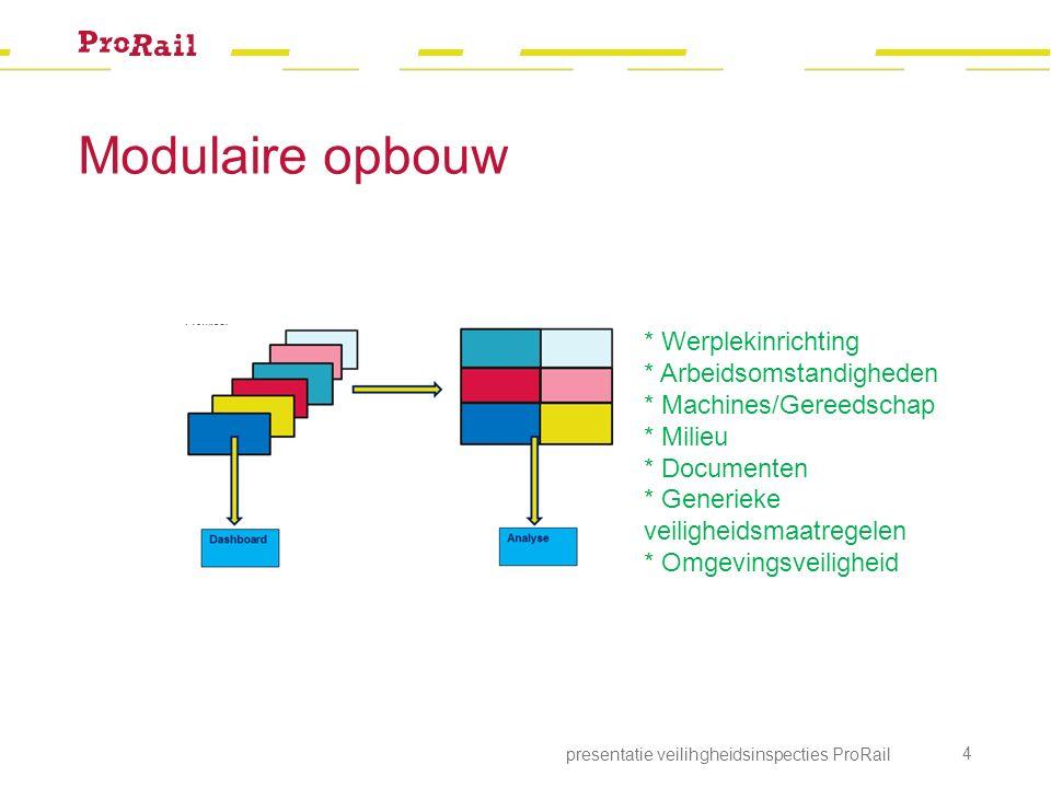 Werkplekinrichting: presentatie veilihgheidsinspecties ProRail 5 Werkplekinrichting Is het bouwterrein afgesloten voor onbevoegden.