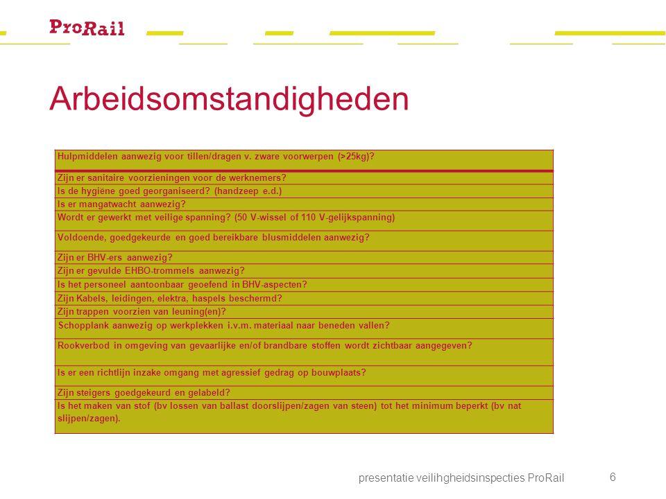 Arbeidsomstandigheden presentatie veilihgheidsinspecties ProRail 6 Hulpmiddelen aanwezig voor tillen/dragen v.