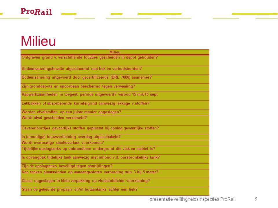 Documenten presentatie veilihgheidsinspecties ProRail 9 Documenten Zijn steigers voorzien van ingevulde steigerkaart.