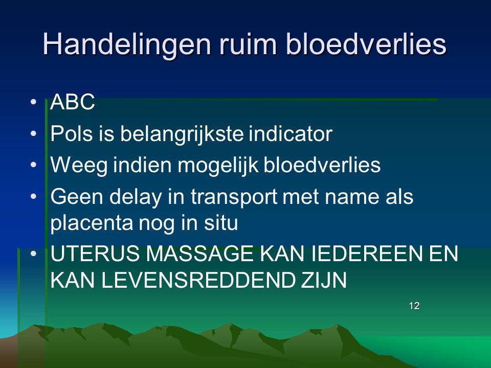 12 Handelingen ruim bloedverlies ABC Pols is belangrijkste indicator Weeg indien mogelijk bloedverlies Geen delay in transport met name als placenta n