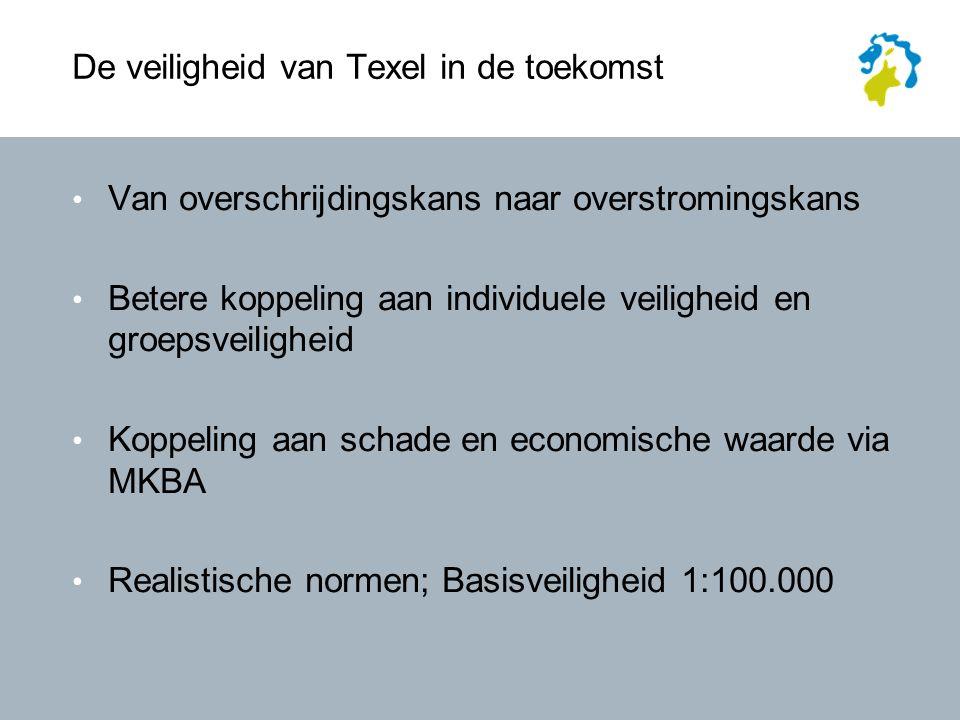 De veiligheid van Texel in de toekomst Van overschrijdingskans naar overstromingskans Betere koppeling aan individuele veiligheid en groepsveiligheid Koppeling aan schade en economische waarde via MKBA Realistische normen; Basisveiligheid 1:100.000