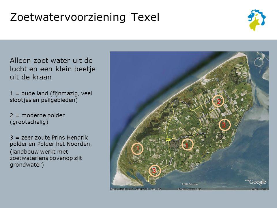 Zoetwatervoorziening Texel Alleen zoet water uit de lucht en een klein beetje uit de kraan 1 = oude land (fijnmazig, veel slootjes en peilgebieden) 2 = moderne polder (grootschalig) 3 = zeer zoute Prins Hendrik polder en Polder het Noorden.