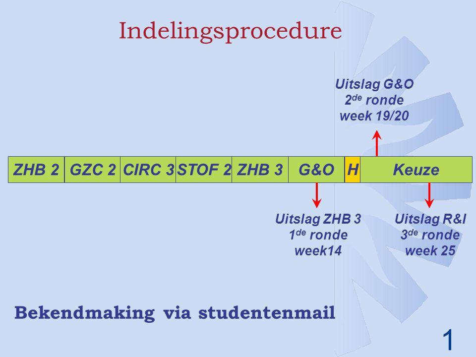 1 ZHB 2GZC 2CIRC 3STOF 2ZHB 3G&OKeuze H Uitslag ZHB 3 1 de ronde week14 Uitslag G&O 2 de ronde week 19/20 Uitslag R&I 3 de ronde week 25 Indelingsprocedure Bekendmaking via studentenmail