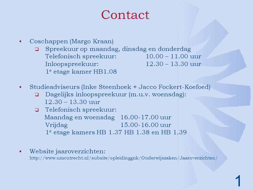 1 Contact Coschappen(Margo Kraan)  Spreekuur op maandag, dinsdag en donderdag Telefonisch spreekuur: 10.00 – 11.00 uur Inloopspreekuur: 12.30 – 13.30 uur 1 e etage kamer HB1.08 Studieadviseurs (Inke Steenhoek + Jacco Fockert-Koefoed)  Dagelijks inloopspreekuur (m.u.v.