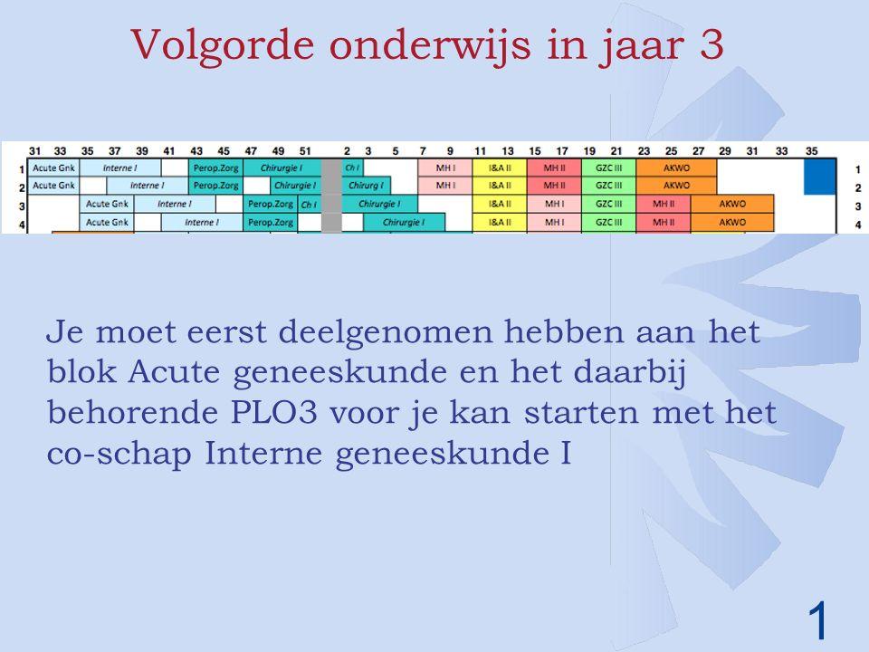1 Je moet eerst deelgenomen hebben aan het blok Acute geneeskunde en het daarbij behorende PLO3 voor je kan starten met het co-schap Interne geneeskunde I