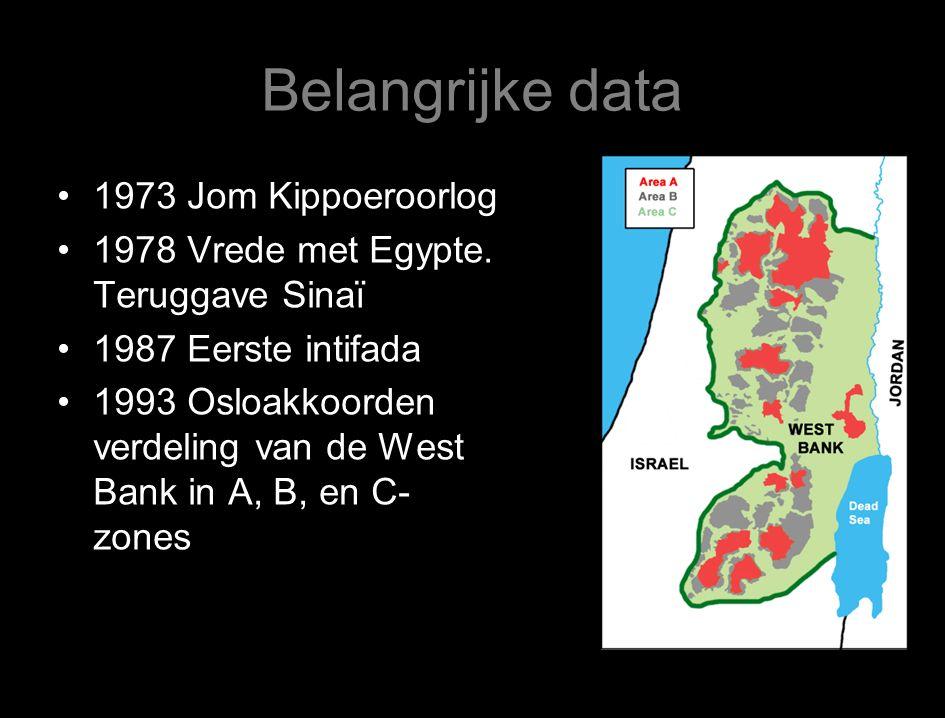 Belangrijke data 1973 Jom Kippoeroorlog 1978 Vrede met Egypte.