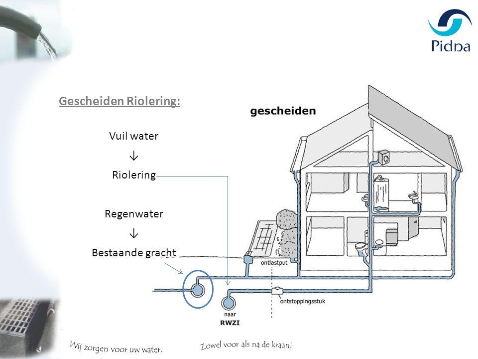 Voordelen: Waarom een gescheiden riolering.