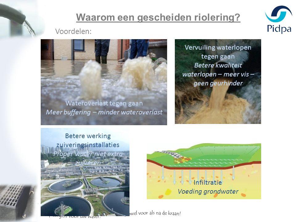 Europese regelgeving (kaderrichtlijn Water): Alle afvalwater moet gezuiverd worden Betaald door de vervuiler Vlaamse regelgeving: Gewestelijke Stedenbouwkundige verordening hemelwater Voor nieuwbouw en verbouwing Vanaf 01/02/2005 scheiding verplicht VLAREM II Verplicht afvalwater aan te sluiten op het rioleringsnet Verplicht om alles te scheiden op perceelsniveau Keuring van privé-installatie (vanaf 1 juli 2011) Wetgeving