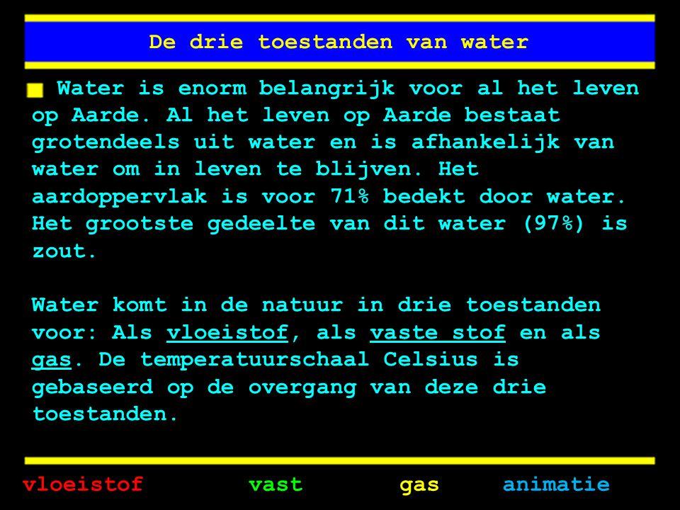De drie toestanden van water Water is enorm belangrijk voor al het leven op Aarde.