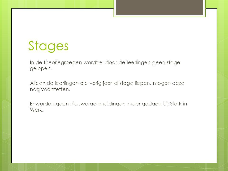 Stages In de theoriegroepen wordt er door de leerlingen geen stage gelopen. Alleen de leerlingen die vorig jaar al stage liepen, mogen deze nog voortz